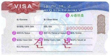 Visa 5 năm Hàn Quốc – cơ hội và mặt trái