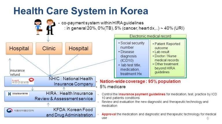 Các thay đổi về chính sách bảo hiểm y tế cho người nước ngoài năm 2019