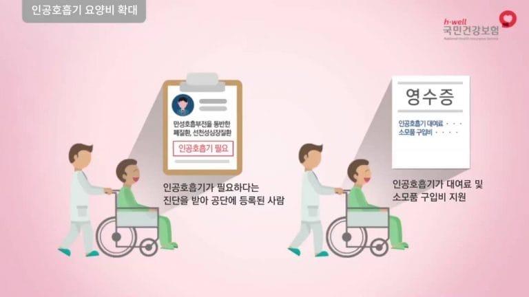 Phân biệt thời hạn các loại bảo hiểm tại Hàn Quốc